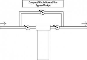 compactwhbypass