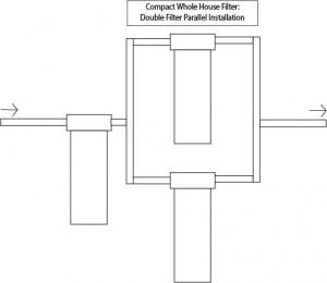 compactwhsingleparalleldouble